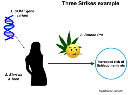 3strikes-pot