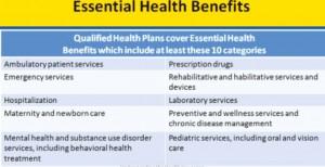 Health Insurance Slide 1