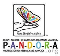 PandoraII