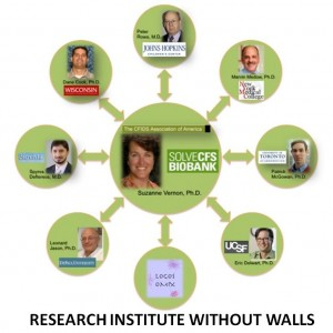 ResearchInstituteWithoutWalls