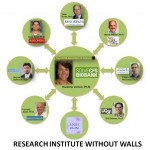 ResearchInstituteWithoutWalls2