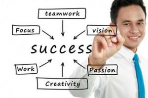 Successful advocay me cfs