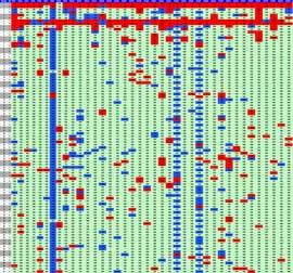 5176 GeneticAnalysis