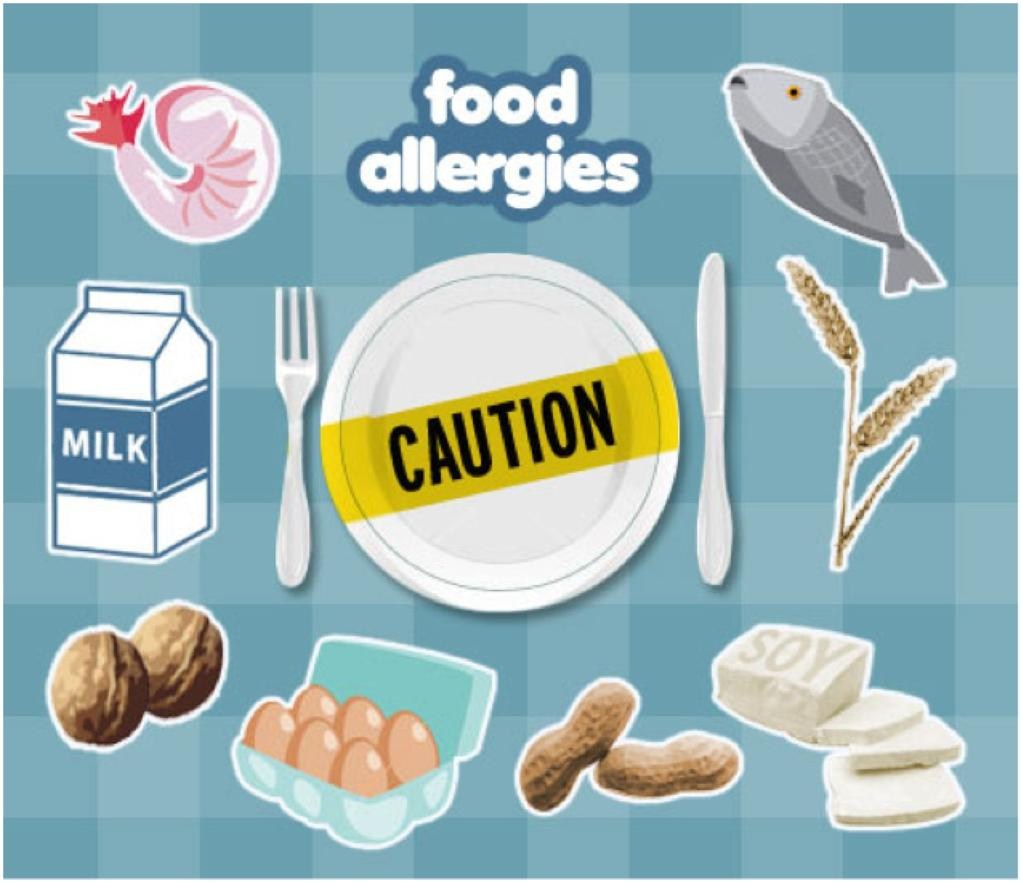 12 Tips For People With Food Allergies